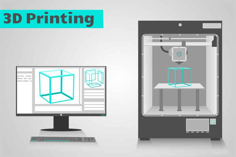 Best 3D Printer for Home 3D Printing