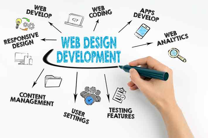 Web Design And Development Tools To Save Time And Effort